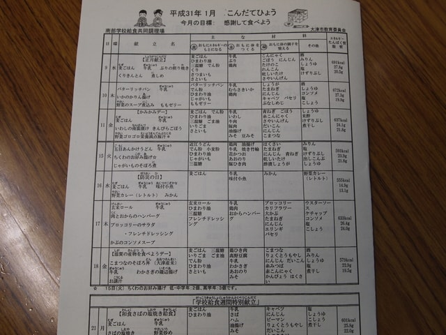 スミス英会話大津校 School Lunch in Otsu, Shiga